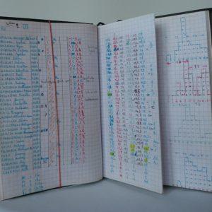 Liste des élèves et notes du premier trimestre.