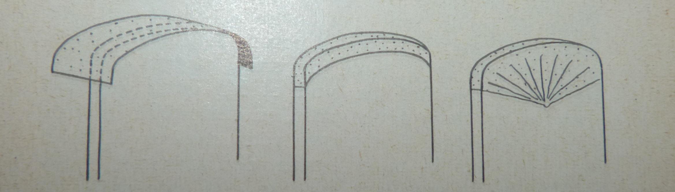 Fabrication d'un étui bordé : bordure tête et queue