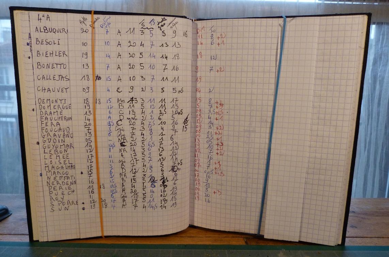 Carnets de notes (2008-2009),