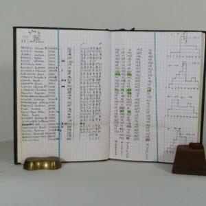Carnets de notes (2004-2005), notes.