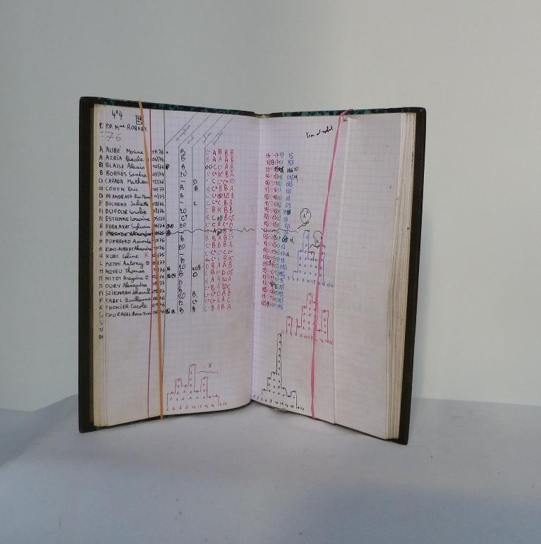 Carnets de notes (1989-1990), notes des élèvess.