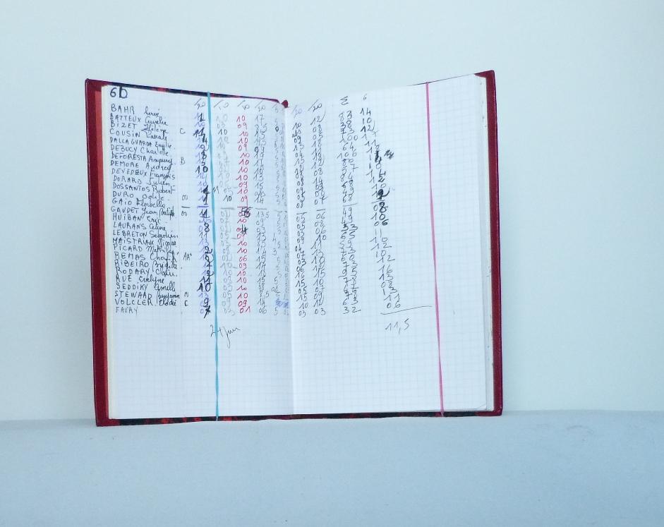 Les notes du carnet.